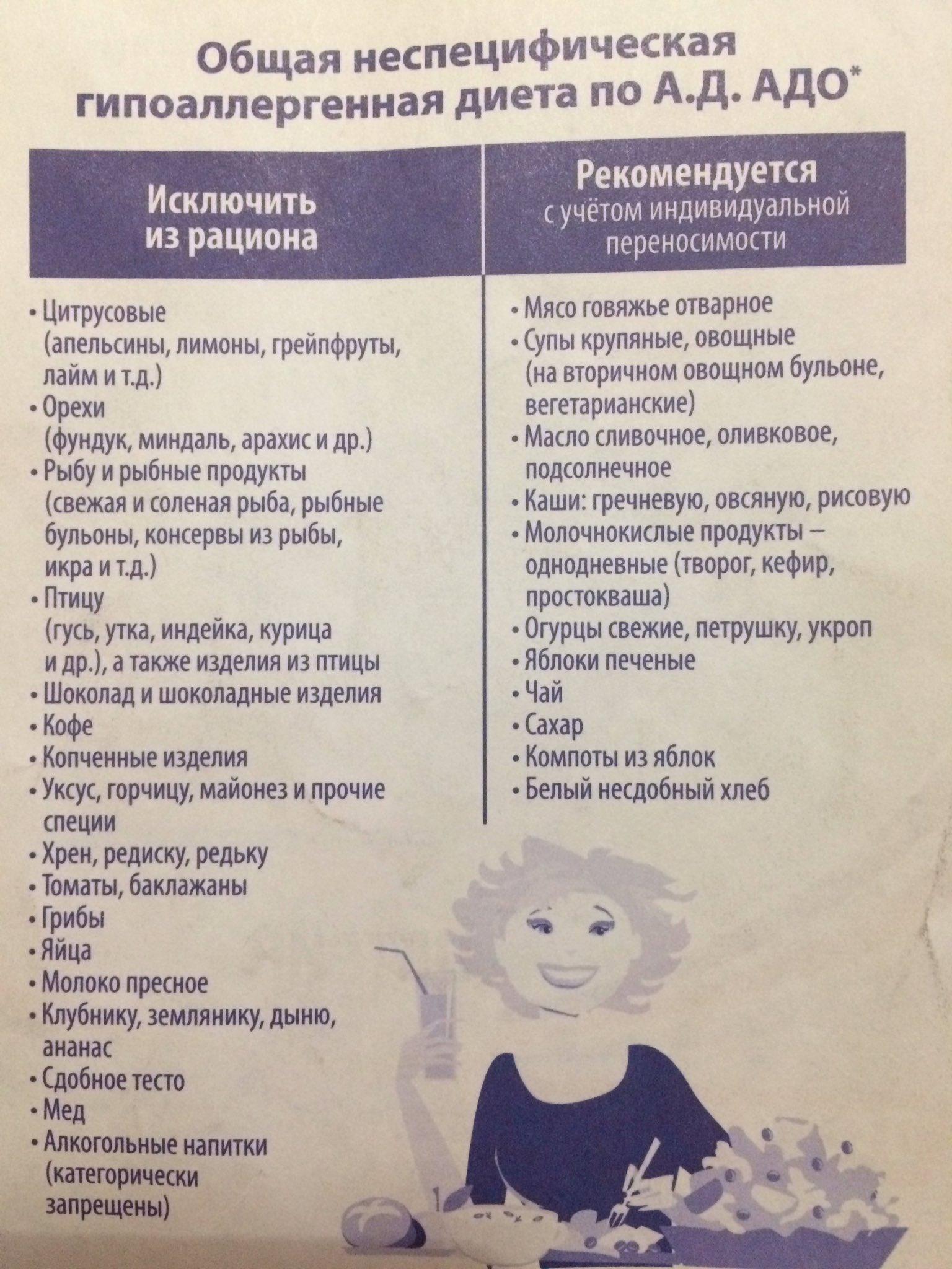 Гипоаллергенная Диета Ряженка.