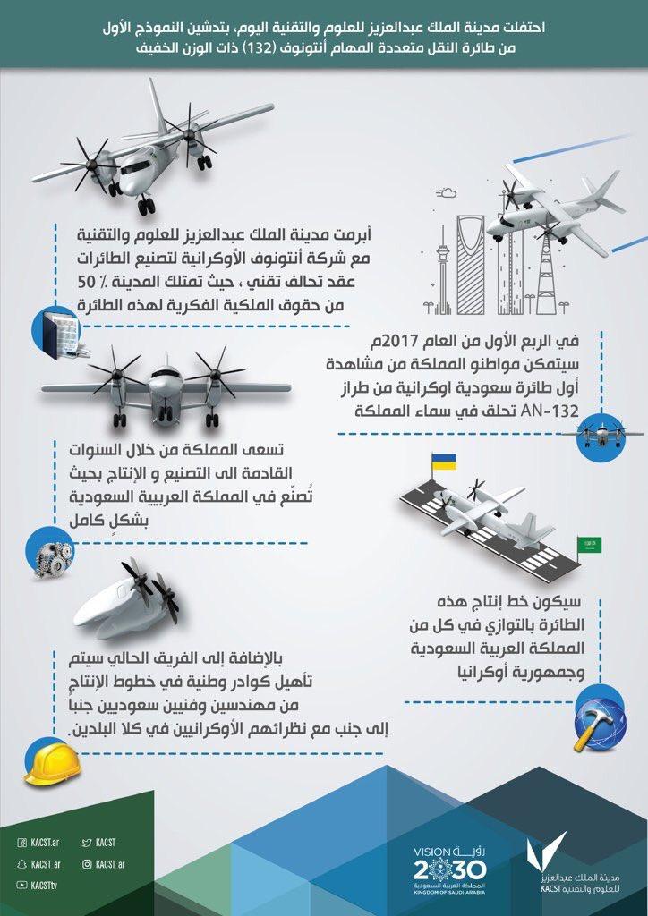 تدشين أول نموذج لطائرة انتونوف 132 صناعة سعودية اوكرانية مشتركة C0IEFCtWEAANJou