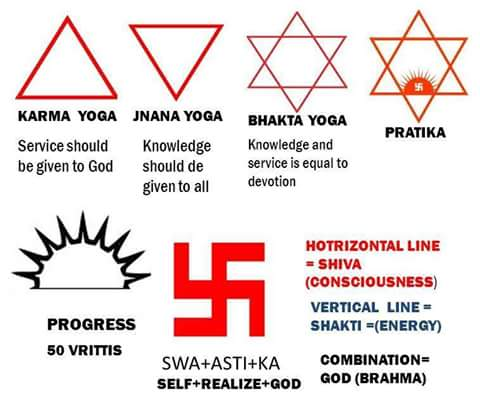 an analysis of the real meaning of swastika and its dishonor by hitler You can back it up with analysis ofsexual violence in militaries  where dishonor was in the past repaid by raping the  and its relationship with wwii needs.