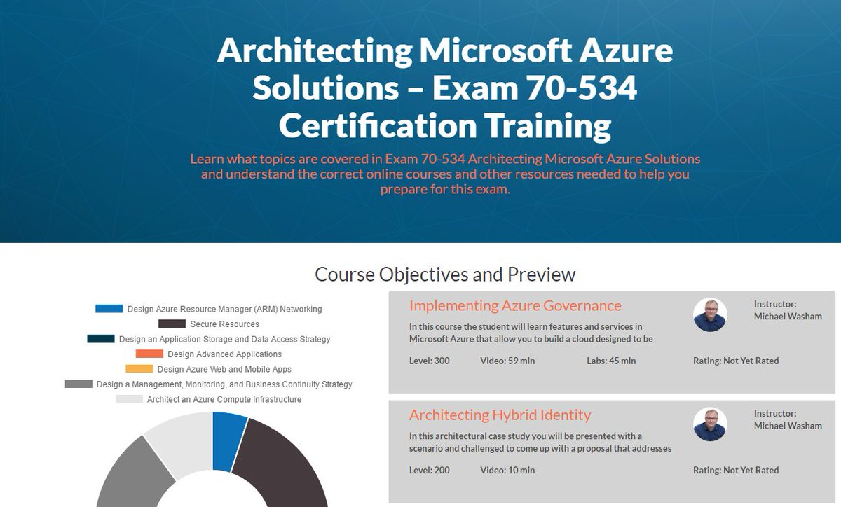 Opsgility On Twitter Prepare For Microsoft Exam 70 534