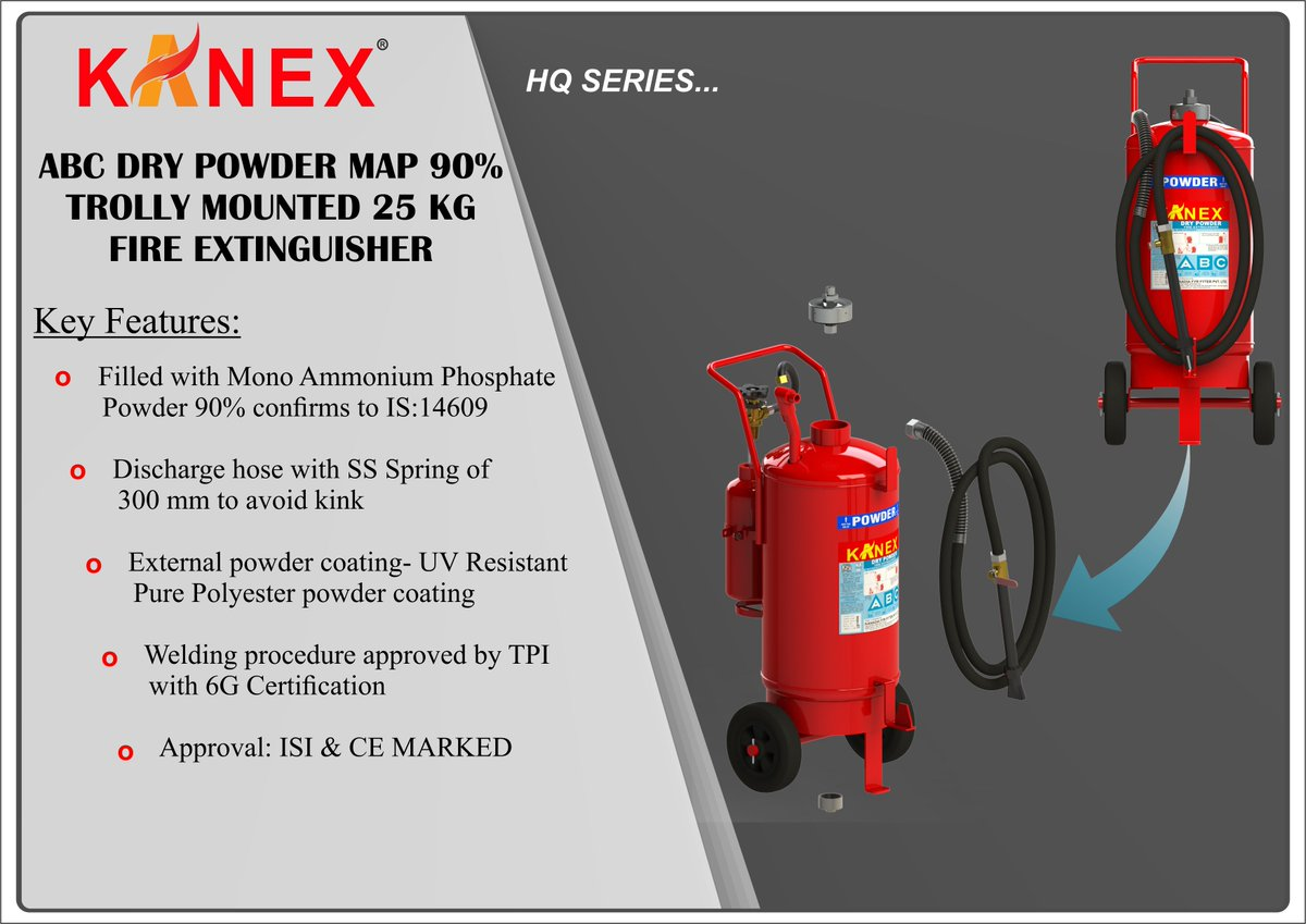 Map 90 Fire Extinguisher.Abcdrypowder Hashtag On Twitter