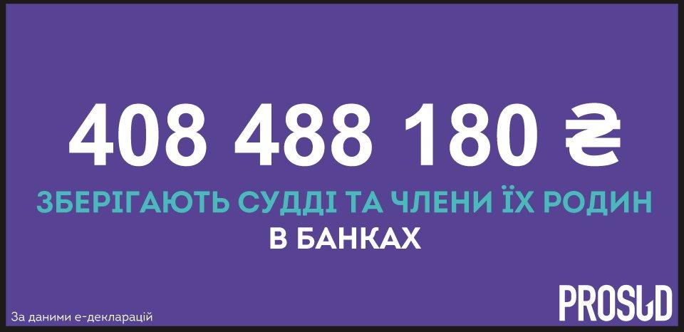 На осовременивание пенсий нужно около 50 миллиардов гривен. В этом году на это не хватило средств, - Рева - Цензор.НЕТ 3912