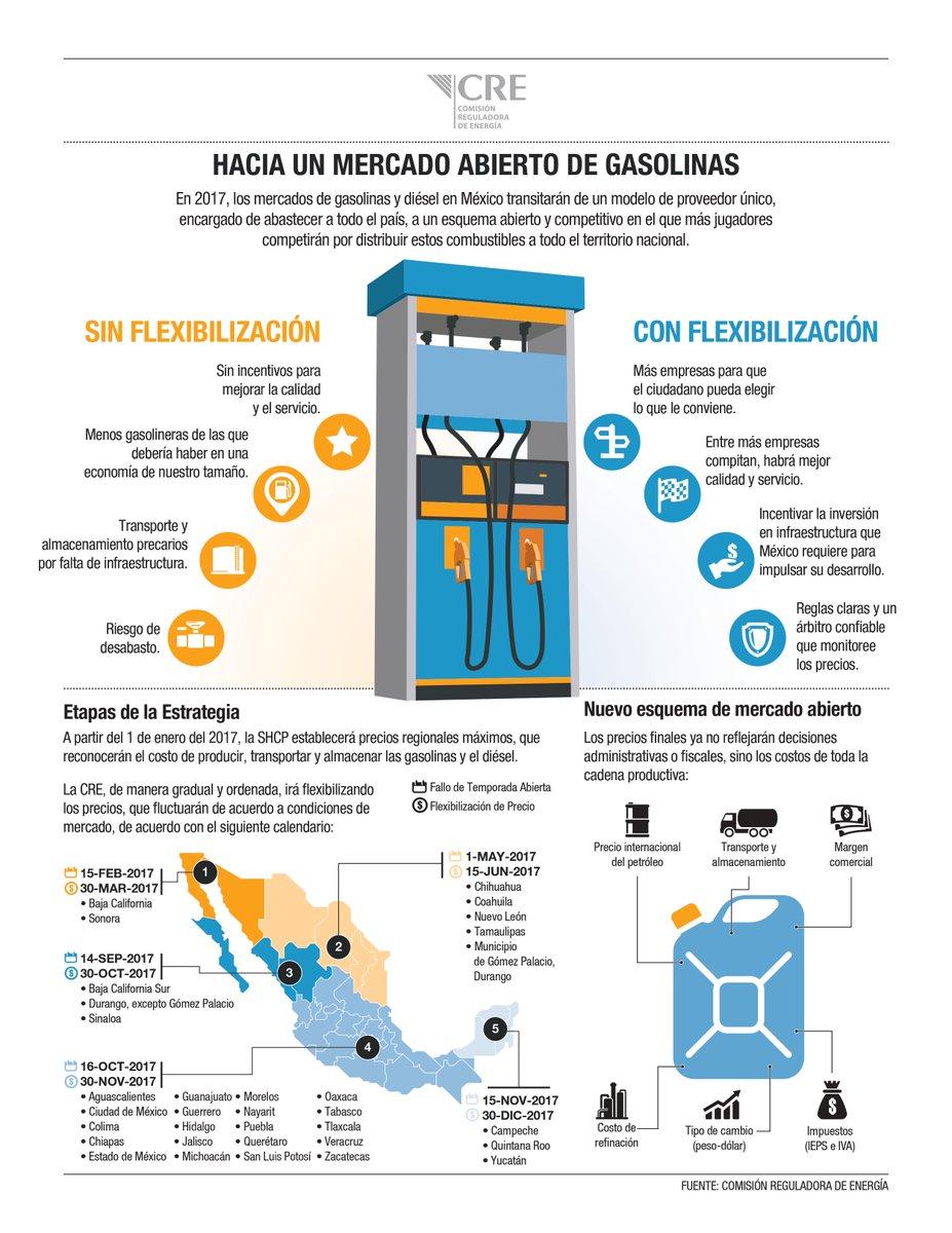 Como es posible ahorrar la gasolina en el coche