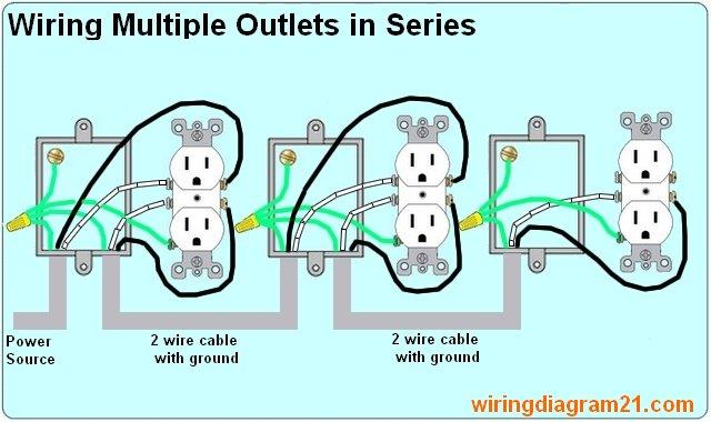 wiring       diagram      Wiringdiagram21    Twitter