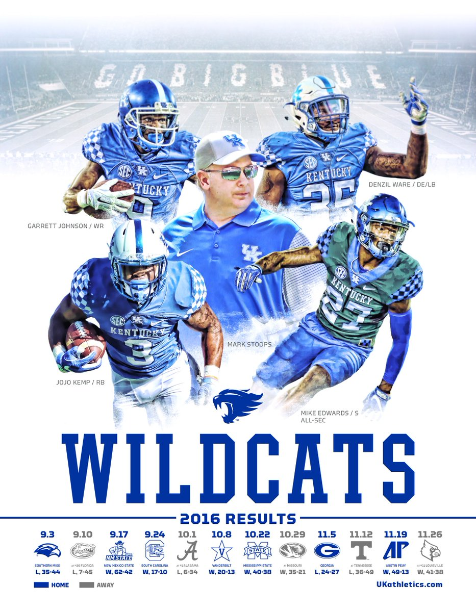 The back cover to UK's TaxSlayer Bowl Media Guide.