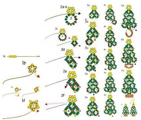 Схема плетения из бисера на станке