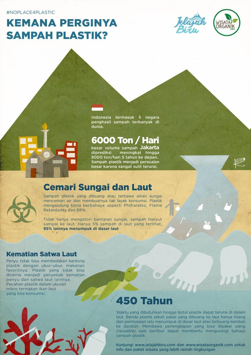 Sayangnya, Indonesia termasuk 5 negara penghasil sampah terbanyak di dunia @WWF_ID @jelajahbiru https://t.co/gDm5lfPUeO