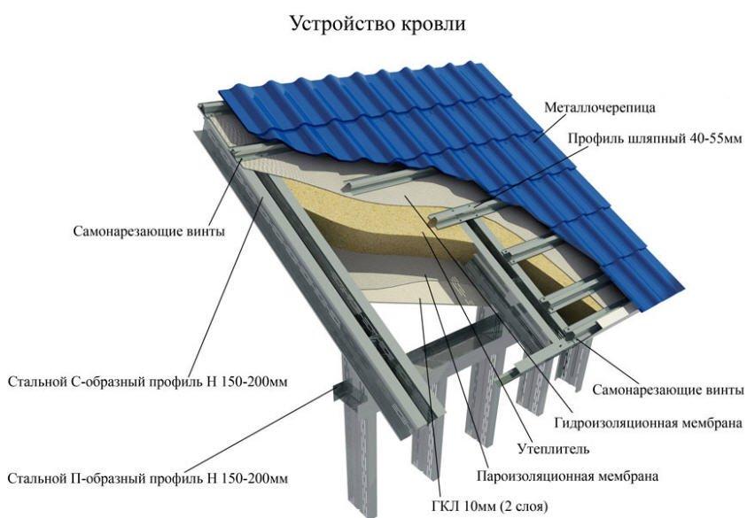 схема устройства индивидуальных тепловых пунктов