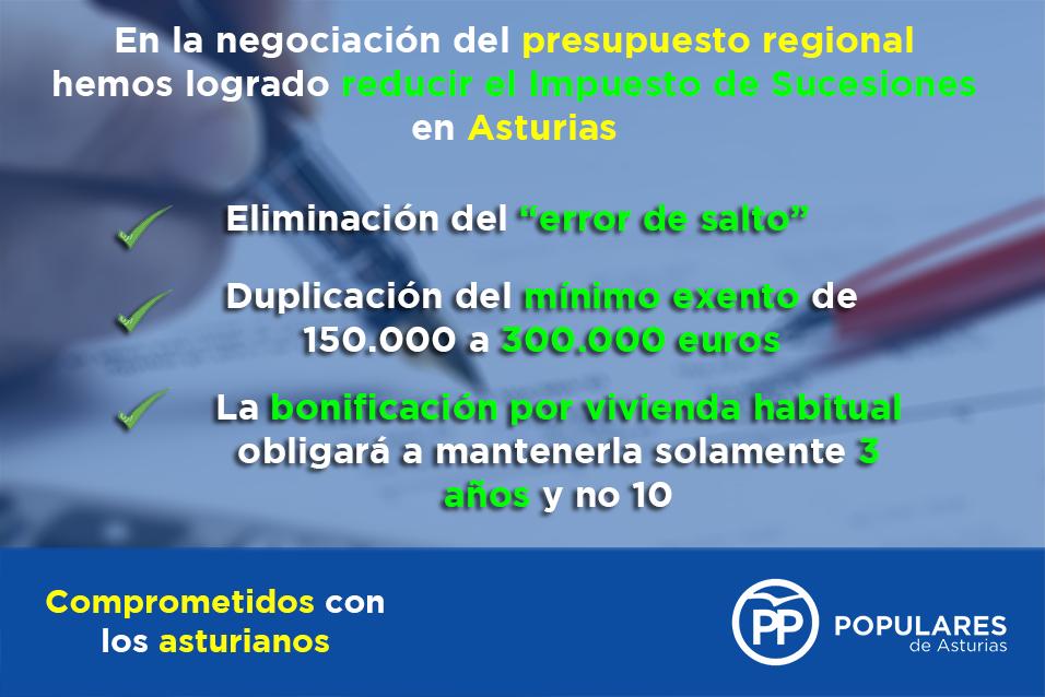 Gracias al @PP_Asturias los asturianos se beneficiarán de una sustancial rebaja en el Impuesto de Sucesiones https://t.co/BlFpG3eTLd https://t.co/XAl77F7rAq