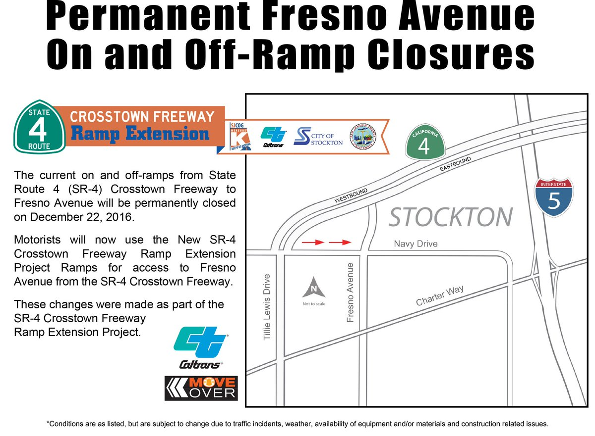 Caltrans District10 On Twitter Ramp Closures In Stockton The How States Are Interrelated Is Shown Statechart Diagram And Off Ramps At State Route 4 Crosstown Freeway Fresno Avenue Now Permanently