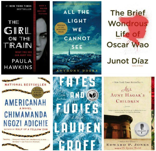 Dcist On Twitter The Most Popular Books At Dcpl This Year