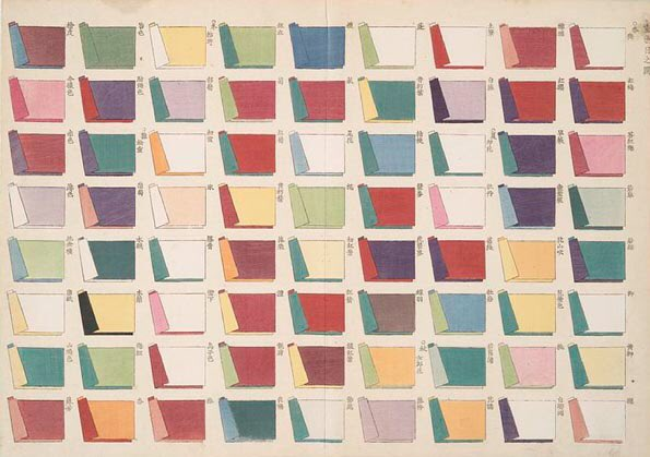 An early kimono color combination chart for layered clothing. 1800s https://t.co/YYhYOSKJ5h