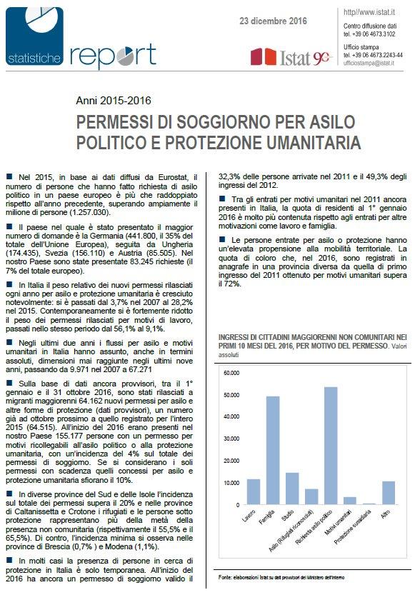 Istat on Twitter: \