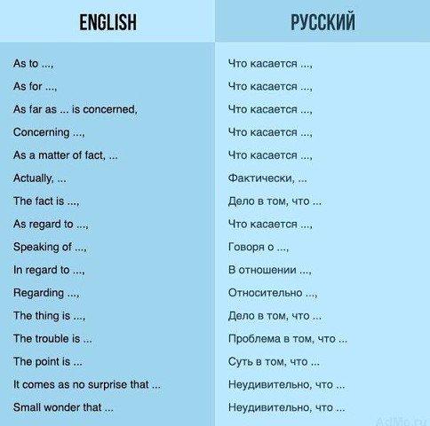 Как грамотно начать предложение на английском