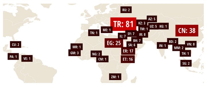 As of Dec 1, 2016, Turkey held 81 journalists in jail, the most CPJ has recorded in 1 country at any time https://t.co/qgPU5ItOQd