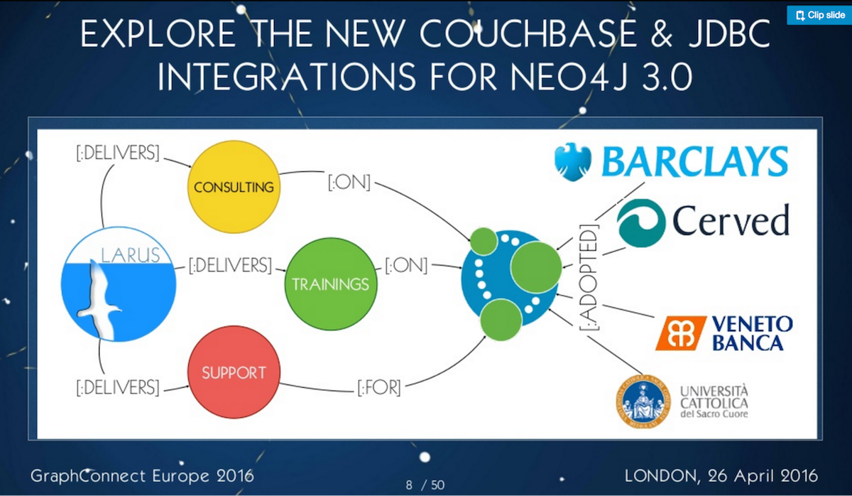 #Couchbase & #JDBC Integrations for Neo4j 3.x  https://t.co/fwmTXqN974 via @inserpio @AgileLARUS https://t.co/ghLEAvwDem