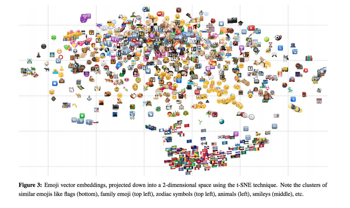 Women in mlds on twitter check out emoji2vec by iaugenstein et women in mlds on twitter check out emoji2vec by iaugenstein et al httpsth0af2vwdjn machinelearning emojianalysis biocorpaavc Gallery