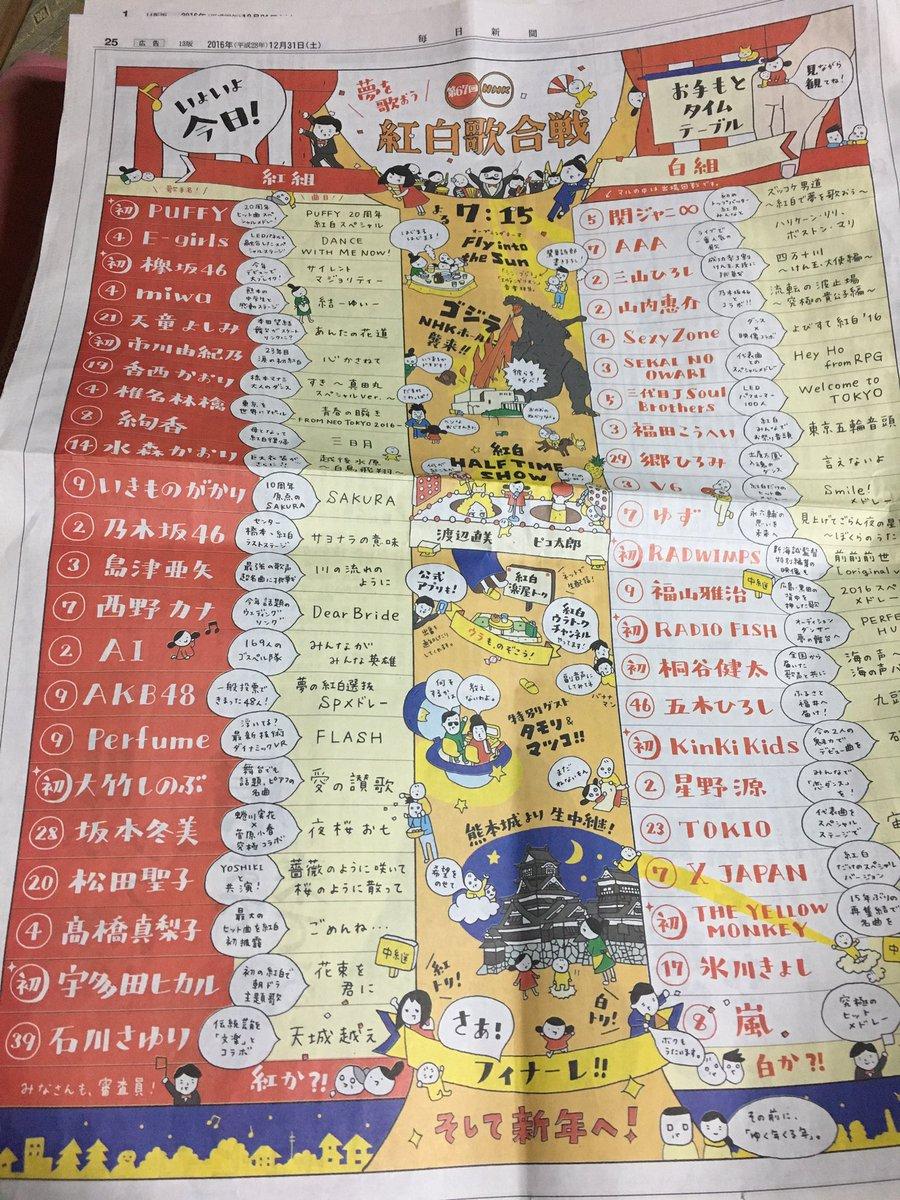 今年のタイムテーブル楽しい(・∀・) #NHK紅白 <br>http://pic.twitter.com/Zqh35qGhZi