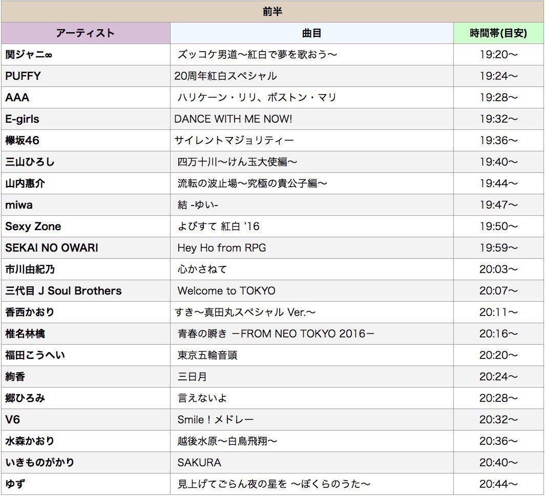 あれ?タイムテーブルにゴジラ無くね?いつくんの? #NHK紅白 <br>http://pic.twitter.com/k1XA0tUmQH