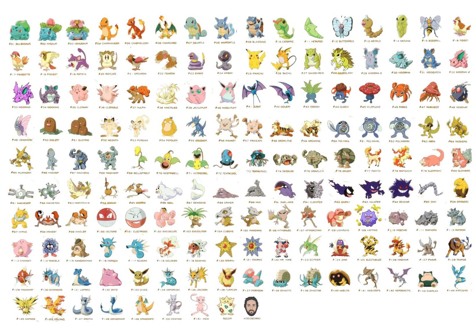 Нужны все покемоны в картинках с именами
