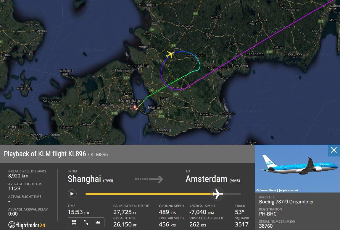 Airport Webcams On Twitter Klm Kl896 Shanghai Amsterdam 787 9 Ph