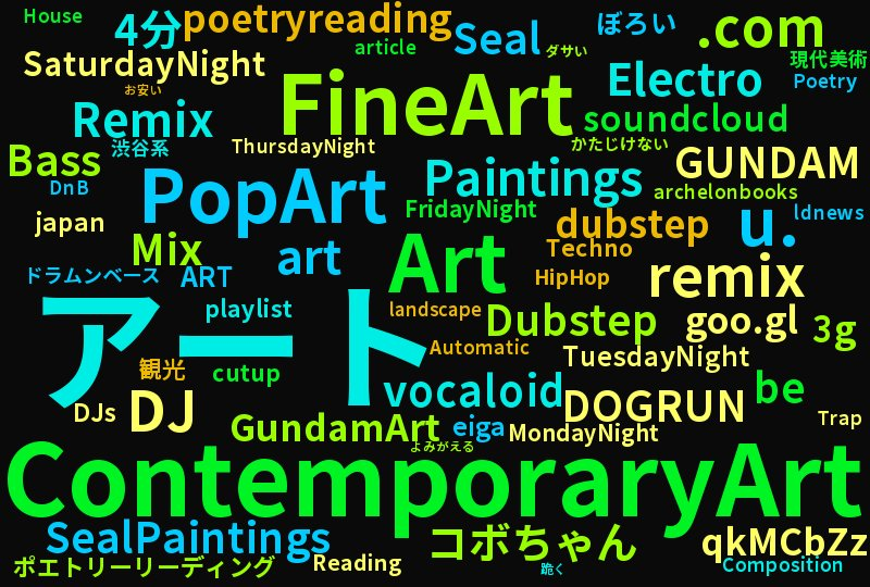 ArchelonBooks #ContemporaryArt #FineArt #PopArt #Art #アート #Ai #Remix #Dj #PoetryReading #Gundam #Japanpic.twitter.com/l9emrta6vR