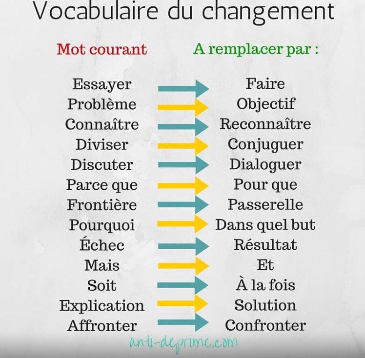 La puissance des mots pour accéder au bonheur ! v/ @AliceVachet #QVT #Management https://t.co/CvfXKB8QBF