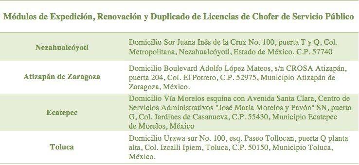 Secretaría Movilidad On Twitter Tramita Tu Licencia De