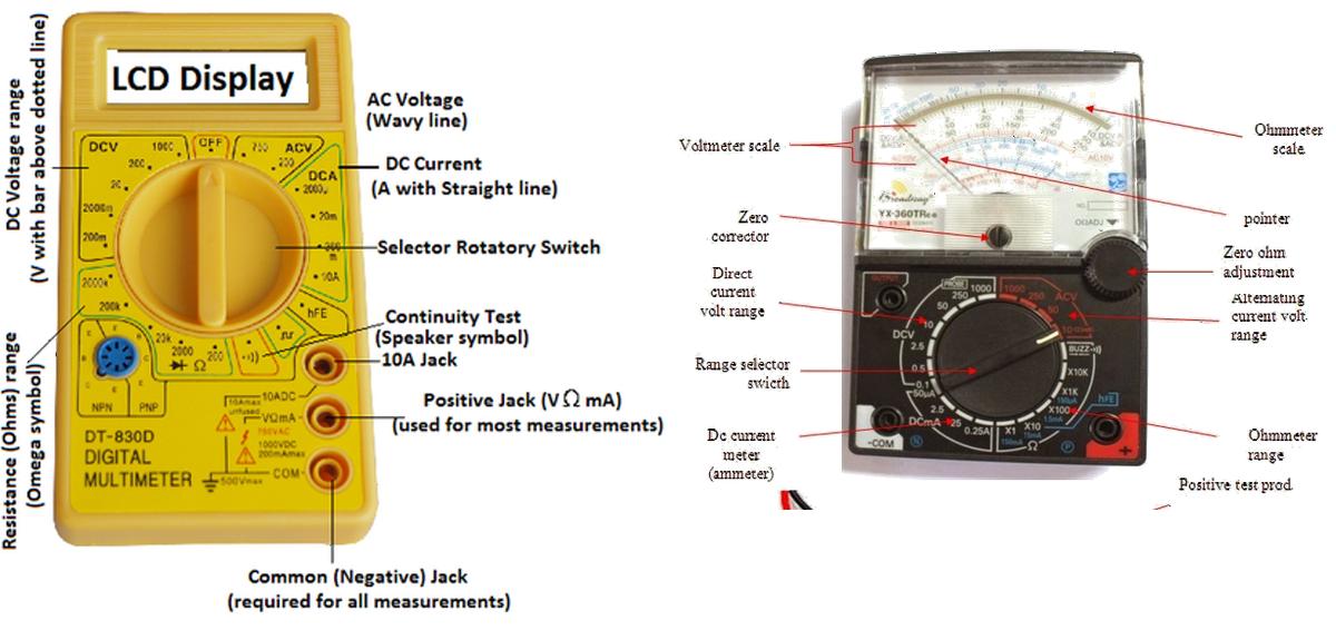 Jetking Noida On Twitter Techtip How To Use Multimeter Dvm