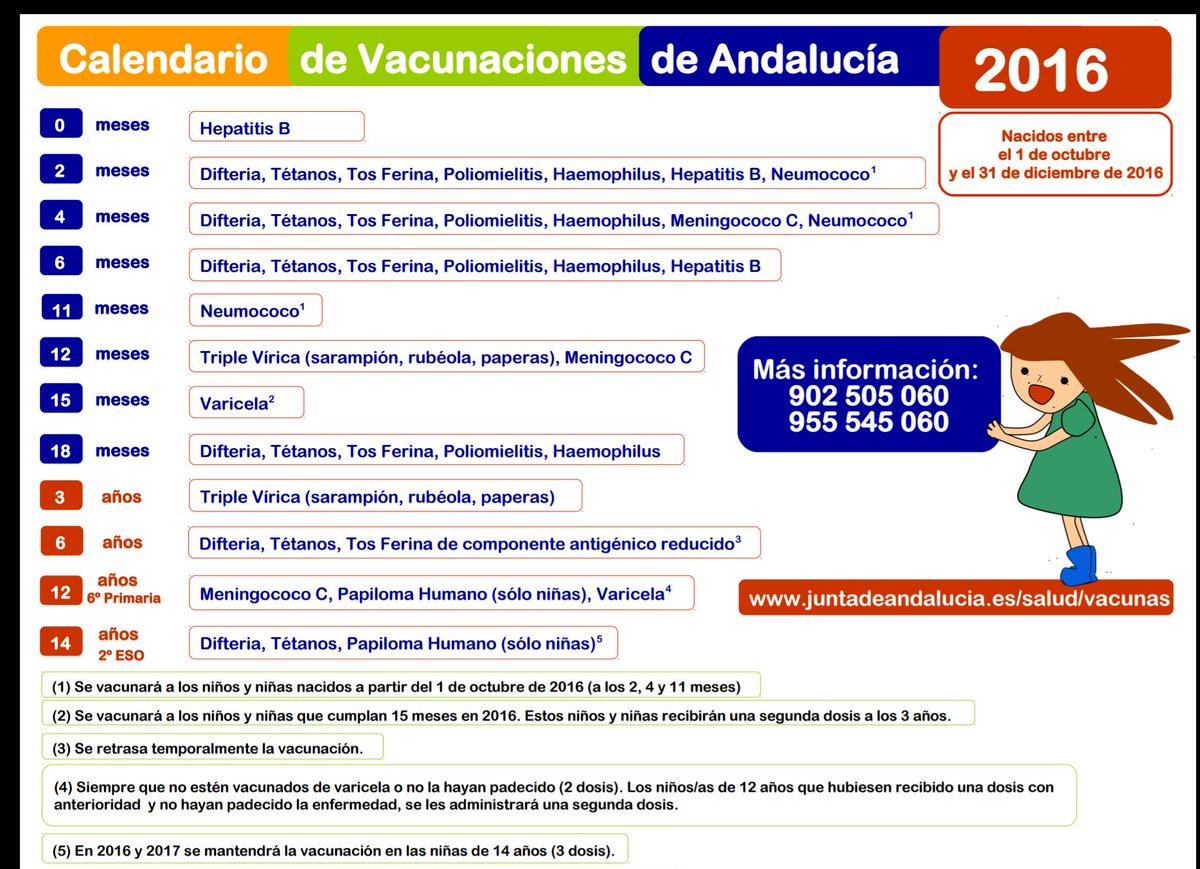Calendario Vacunal Andalucia 2019.Ana Romero On Twitter Calendario Vacunal En Andalucia Para Ninos