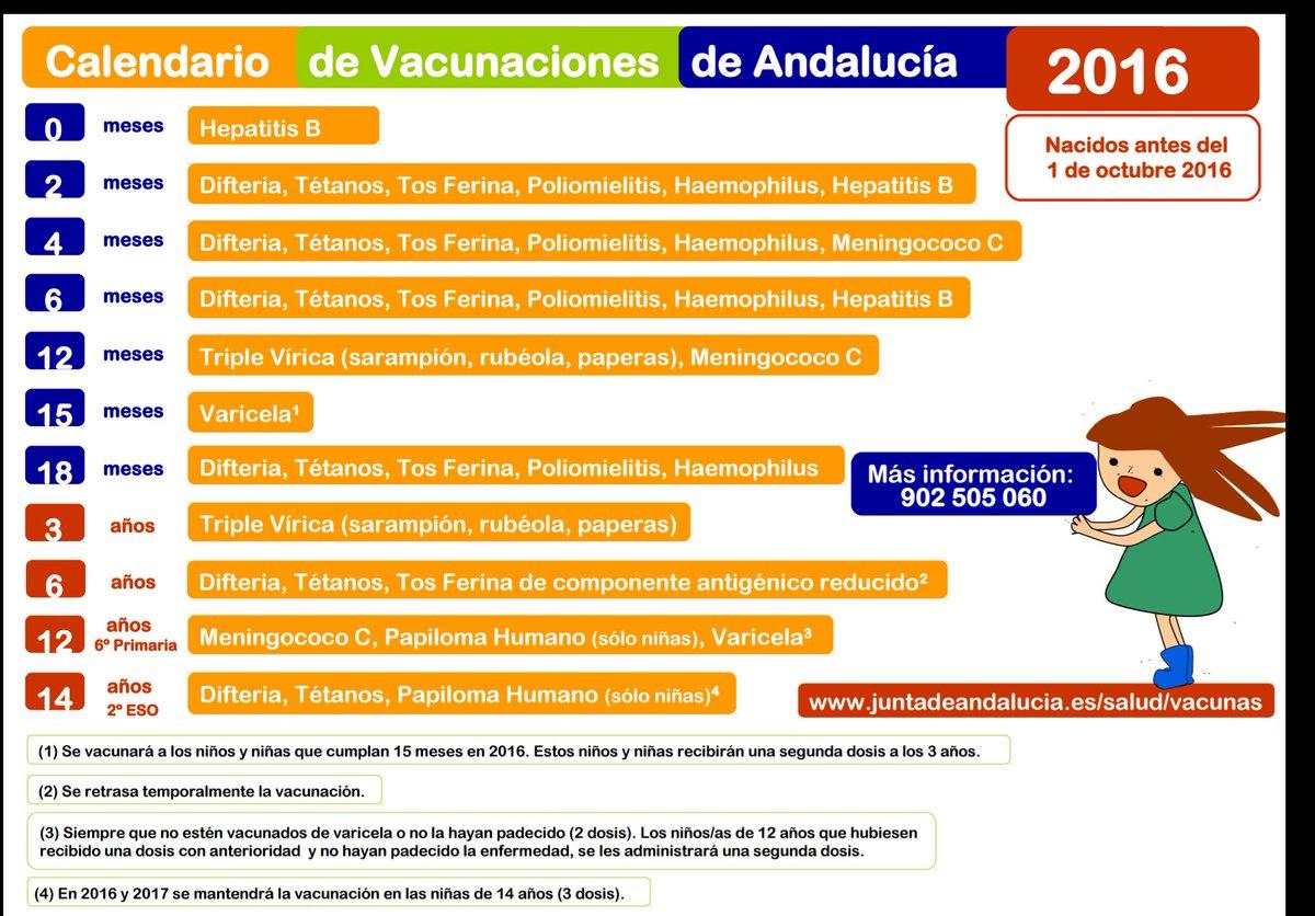 Calendario Vacunal Andalucia.Ana Romero On Twitter Calendario De Vacunacion En Andalucia Para
