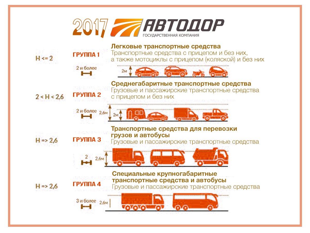 Схема проезда для сайта