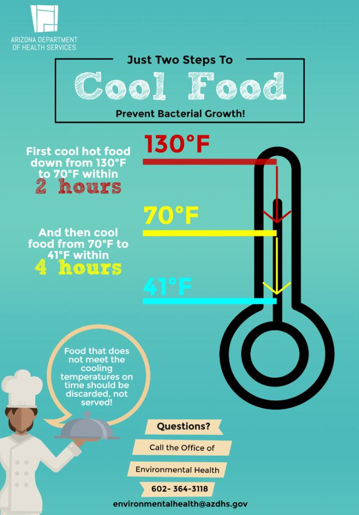 Cooling Food Properly : Az dept of health on twitter quot properly cooling is a