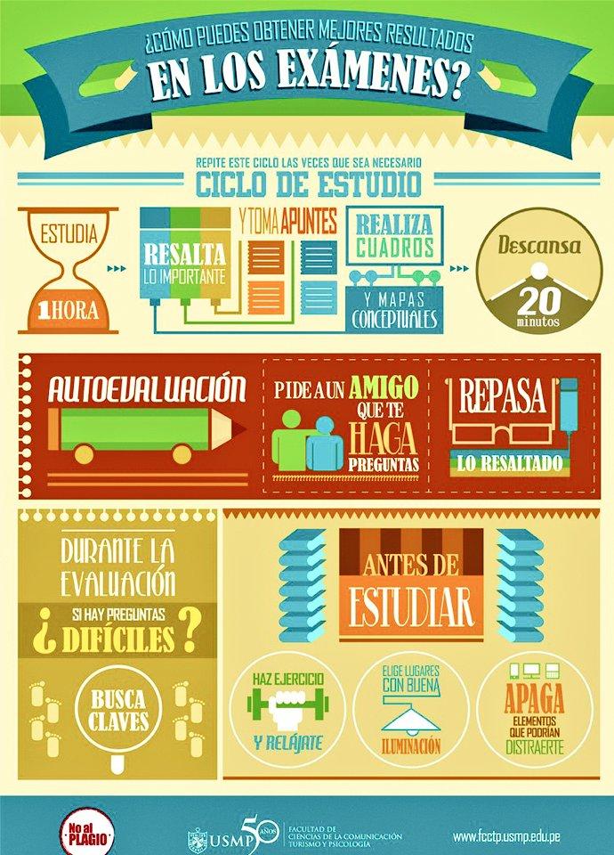 Cómo obtener mejores resultados en los #exámenes   #Infografía #Educación #Alumnos #Estudio <br>http://pic.twitter.com/cGpxIhwiYY