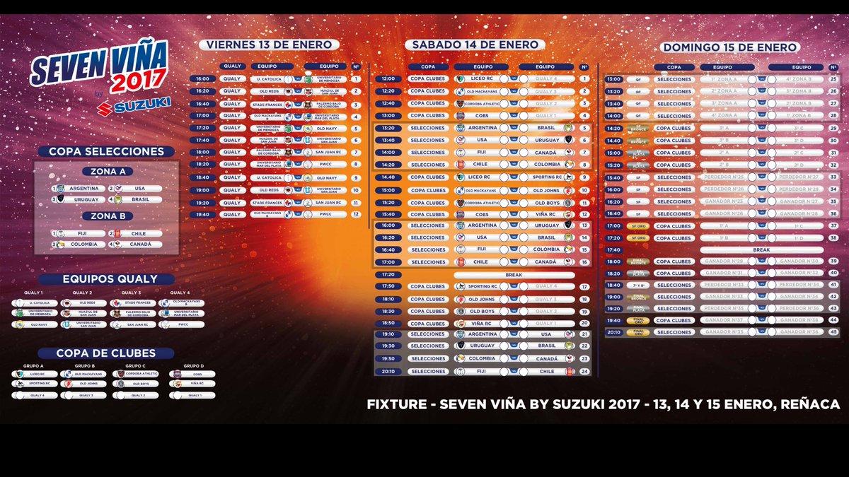 Fixture completo del Seven de Viña del Mar 2017