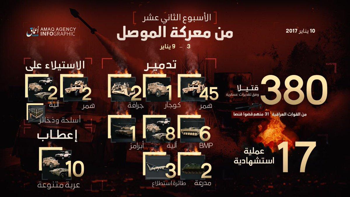 اخبار دولة الخلافة الإسلامية - صفحة 13 C102DWCWIAEj8oN