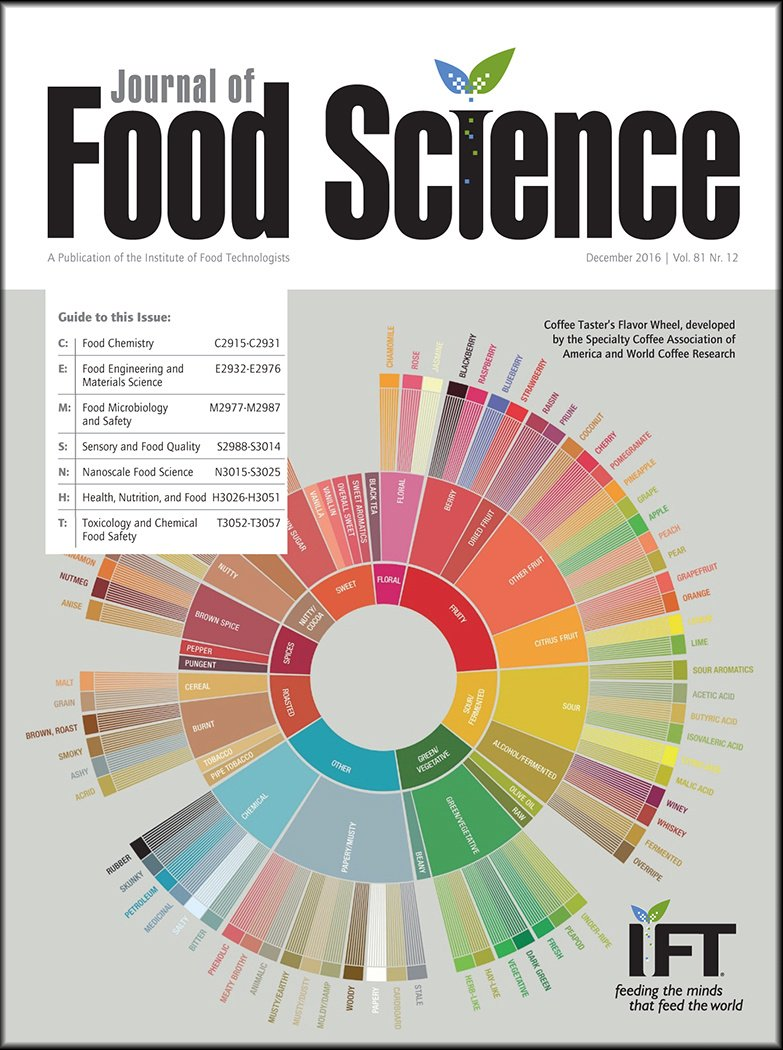Image result for journal of food science