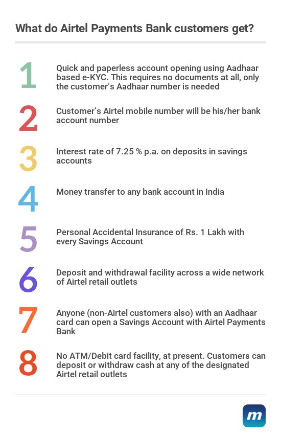 Bharti Airtel to launch Airtel Payments Bank on Jan 12 https://t.co/kG...
