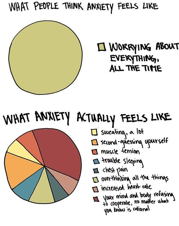 The truth about #anxiety. #WednesdayWisdom #feelsbot #feelsbotapp #Mentalhealth <br>http://pic.twitter.com/2OeJf1IuAW