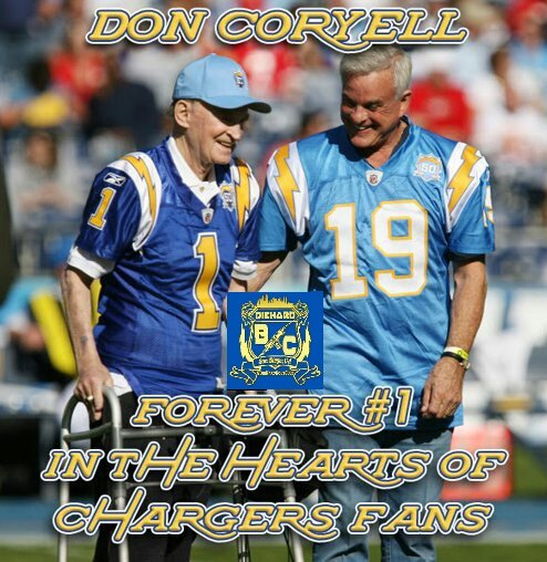 O.G. #SanDiego #Chargers  Fans would agree. He deserves to be inducted into the #PFHOF2017  #pioneer  <br>http://pic.twitter.com/uctennmFyf