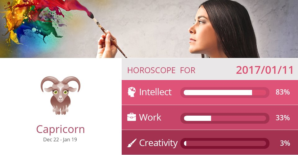 Jan 11, 2017: Work & Creativity => See more: https://t.co/CiJVVVS19y Accurate? Like = Yes #Capricorn #Horoscope https://t.co/ucrSp1FZ3M