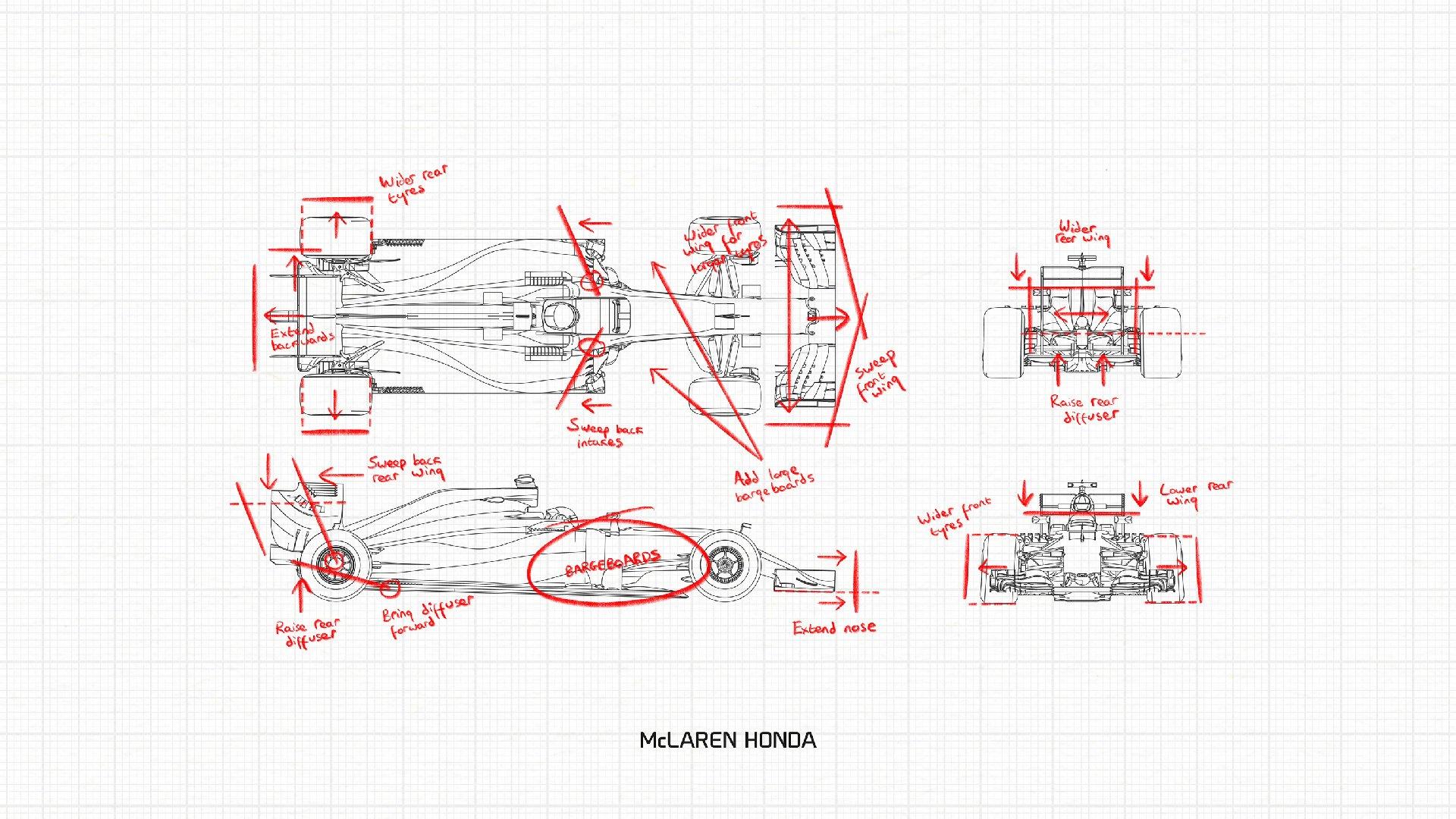 La nueva Fórmula 1 convertirá las curvas en rectas