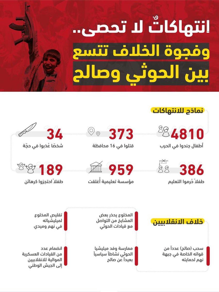 وفجوة الخلاف تتسع بين الحوثي وصالح