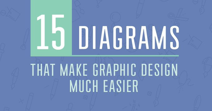 15 Diagrams That Make Graphic Design Much Easier