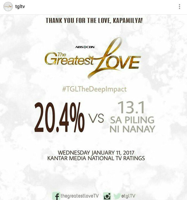 The #TGLTheDeepImpact episode of &#39;The Greatest Love&#39; yesterday sets show&#39;s another &#39;ALL TIME HIGH&#39; ratings w/ a whooping  <br>http://pic.twitter.com/8hsk4ejllk