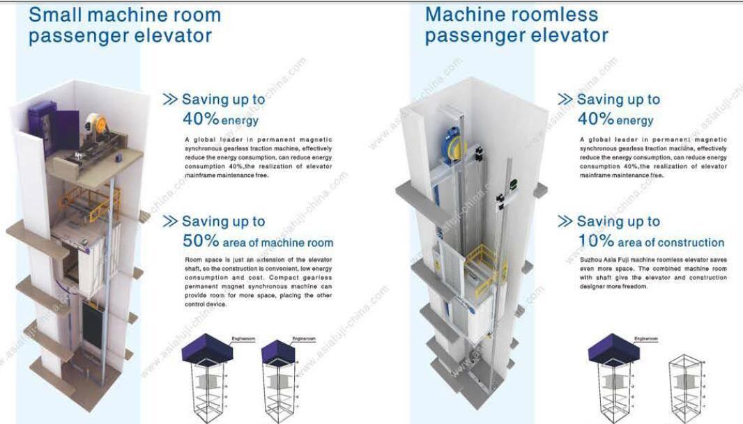 "Aisa Fuji Elevator on Twitter: ""Old Lift Modernization. Otis ,ThyssenKrupp,  Schindler, Kone, Mitsubishi etc. ------------------------------  E-mail:sales@asiafujiparts.com… https://t.co/PJmrOzMwbf"""
