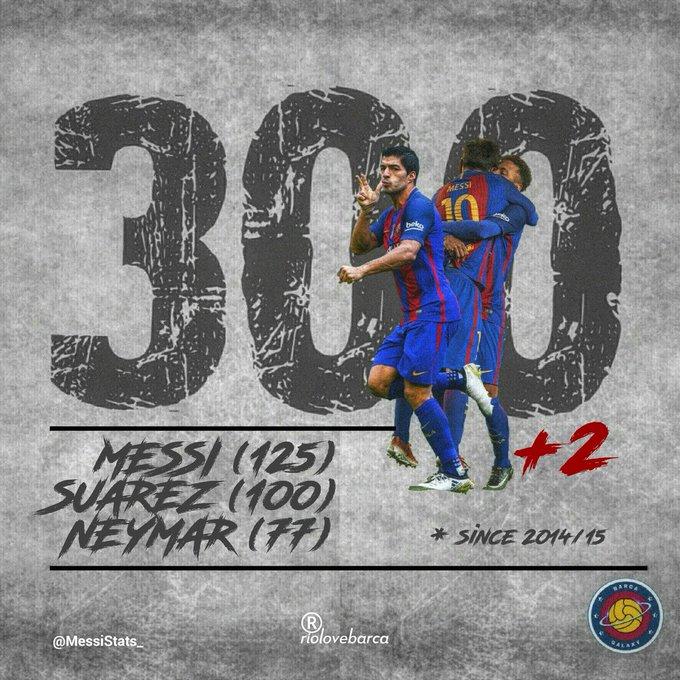 300 buts pour la MSN !