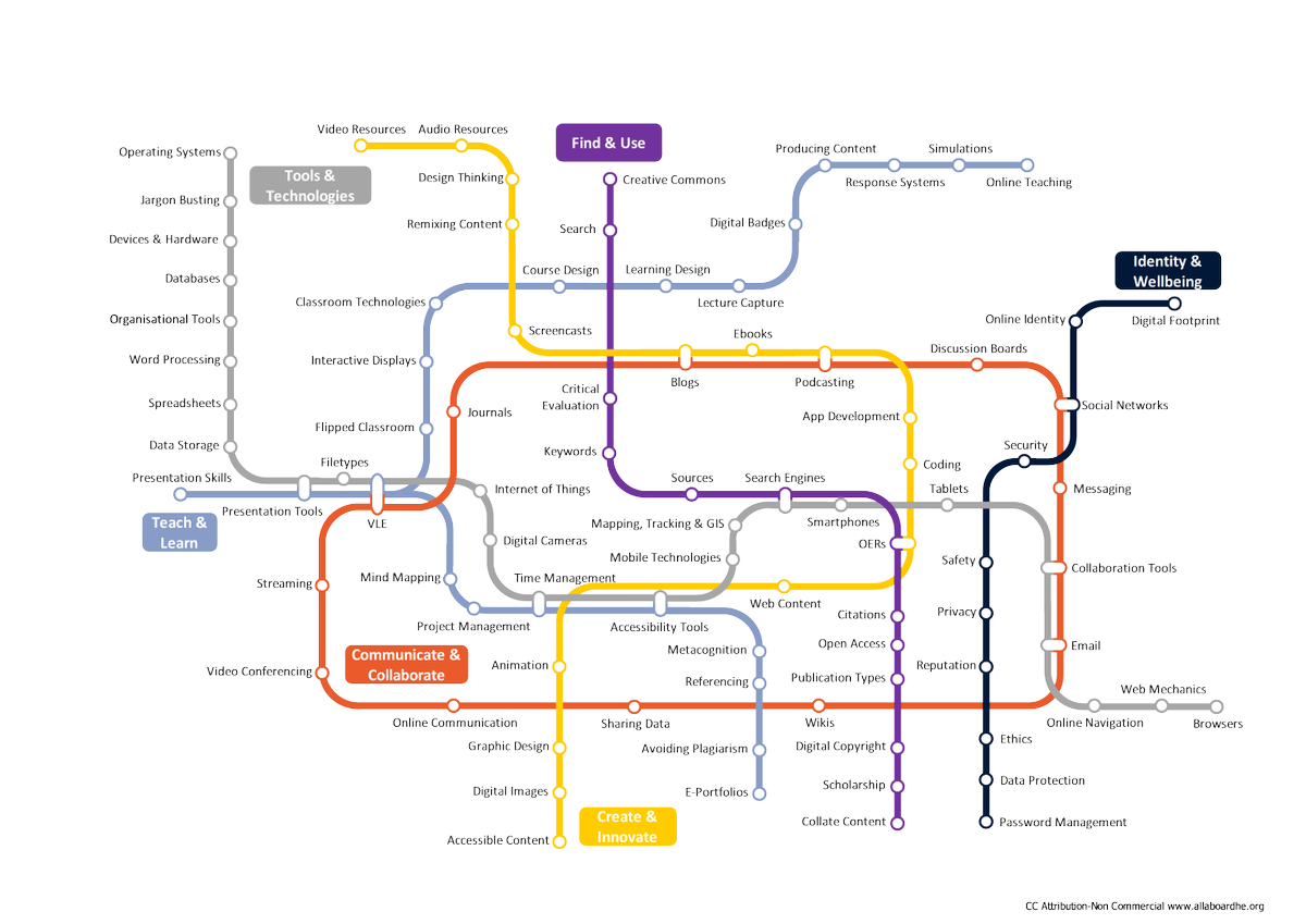The Digital Skills metro map is now interactive! https://t.co/wYIm2hRXTB https://t.co/0POpbtq0am