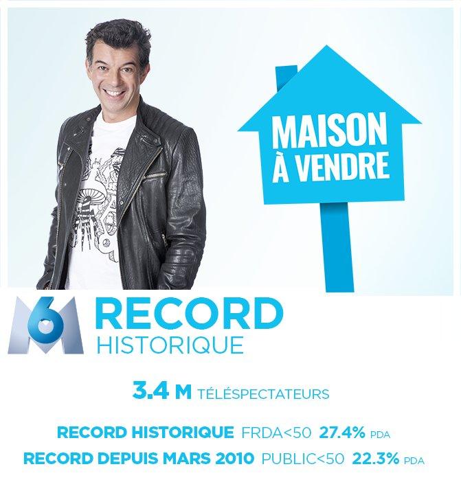 En #prime ou #access, #StephanePlaza reste l&#39;#expert des audiences. Record #historique pour #MaisonAVendre auprès FRDA-50 (27.4% pda) - 3.4M<br>http://pic.twitter.com/CtTjBGKraq