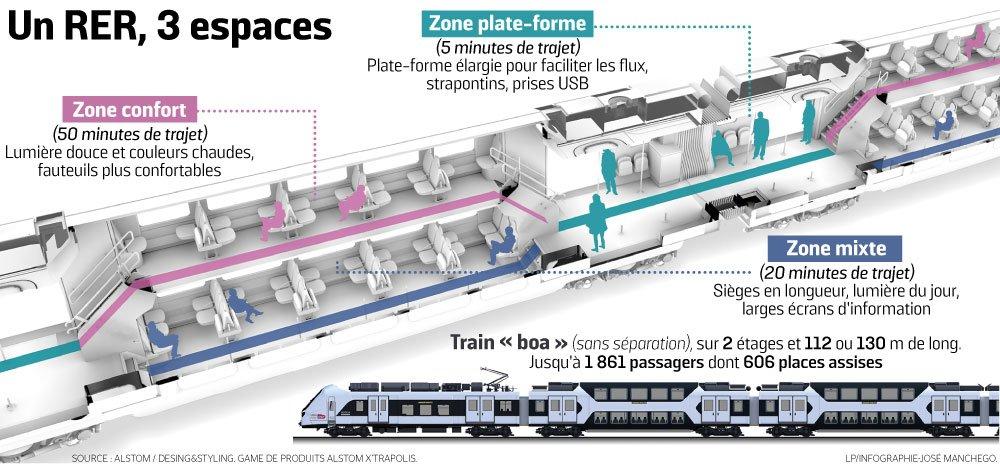 #RATP #SNCF Bienvenue dans les #RER du futur &gt;&gt;  http://www. leparisien.fr/info-paris-ile -de-france-oise/transports/bienvenue-dans-les-rer-du-futur-11-01-2017-6555033.php &nbsp; … <br>http://pic.twitter.com/V2e8AdVhYT